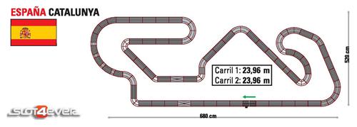 Circuito de Scalextric Analógico de Montmeló