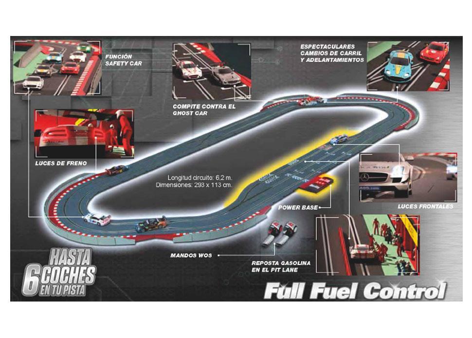 Circuito de Scalextric WOS Full Fuel Control esquema